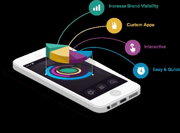 mobile-app-design-Service